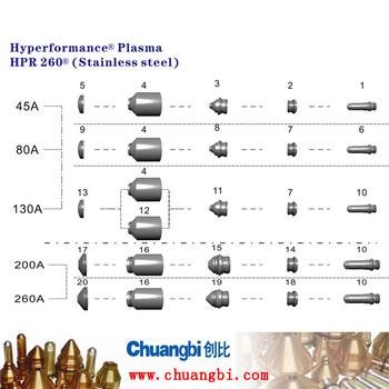 美國海寶等離子易損件HPR 260(Stainless steel)