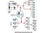 云南大理保山麗江酒店酒店管理系統酒店管理軟件