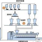 自動化控制系統公司基礎稱重模塊失重秤配料秤