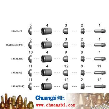 美國海寶等離子易損件HSD 130(Stainless steel)