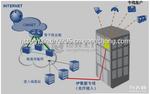山西通信光缆、分光器、分纤箱、各种通信设备、