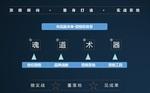 2019版四川成都管理咨詢公司推薦名錄