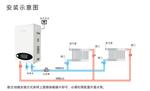 小松鼠家用電清潔分戶采暖壁掛爐